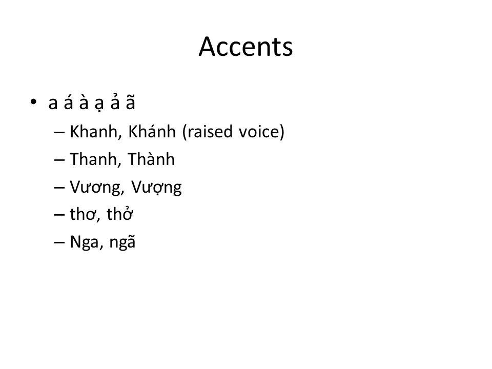 Accents a á à ạ ả ã Khanh, Khánh (raised voice) Thanh, Thành