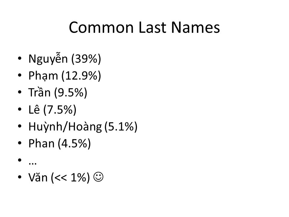 Common Last Names Nguyễn (39%) Phạm (12.9%) Trần (9.5%) Lê (7.5%)