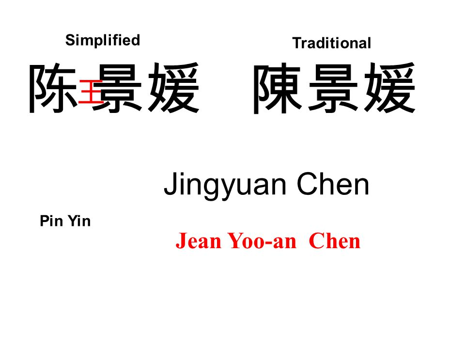 陈 景媛 陳景媛 王 Jingyuan Chen Jean Yoo-an Chen Simplified Traditional