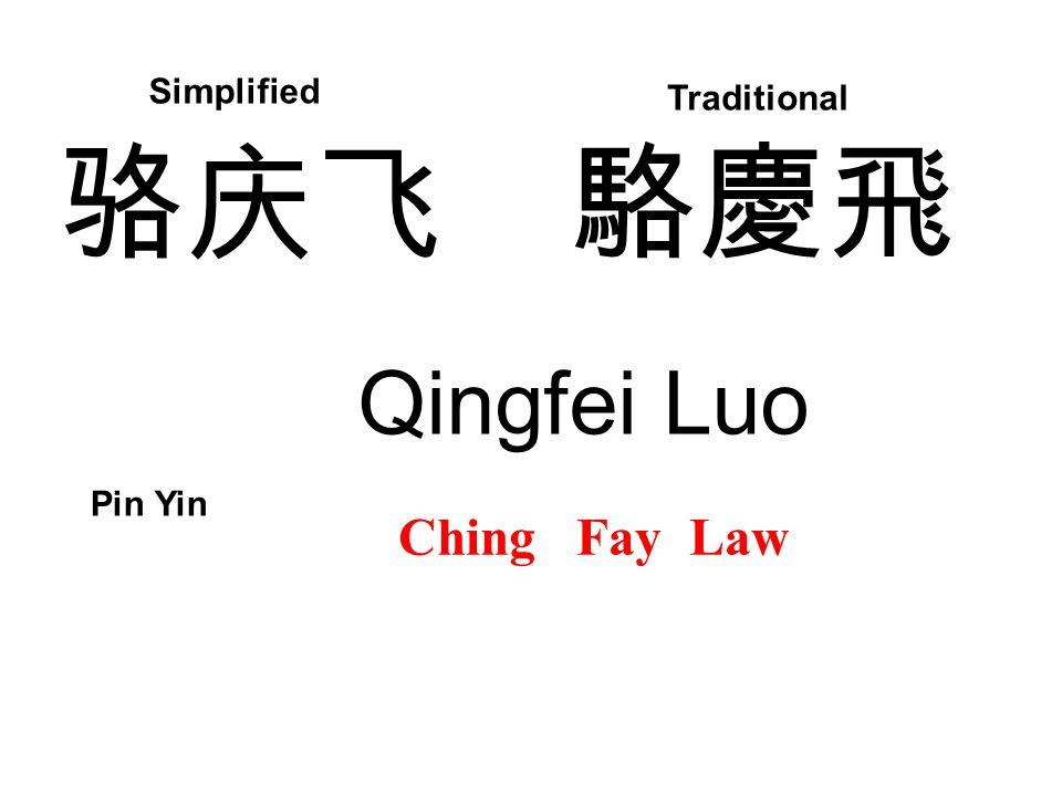 Simplified Traditional 骆庆飞 駱慶飛 Qingfei Luo Pin Yin Ching Fay Law