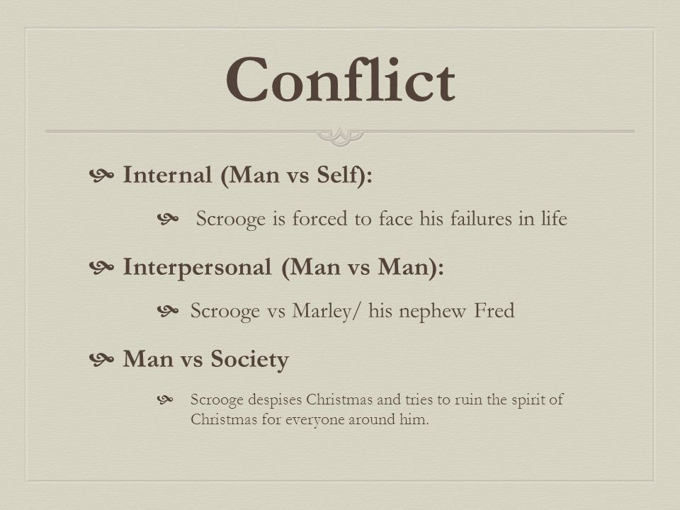 Conflict Internal (Man vs Self): Interpersonal (Man vs Man):