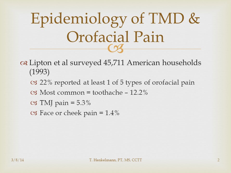 Epidemiology of TMD & Orofacial Pain