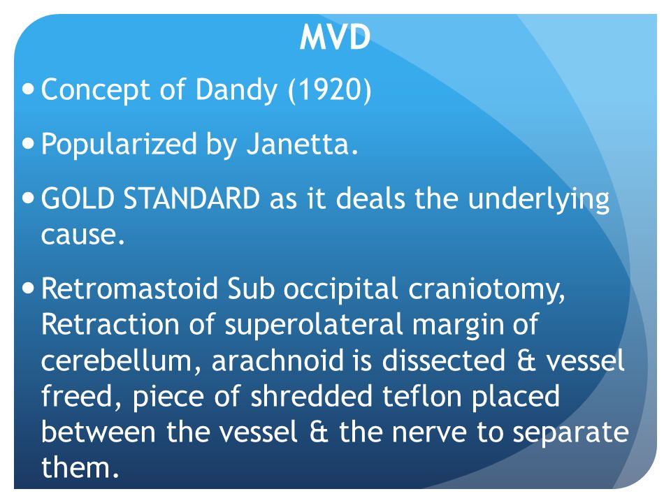 MVD Concept of Dandy (1920) Popularized by Janetta.