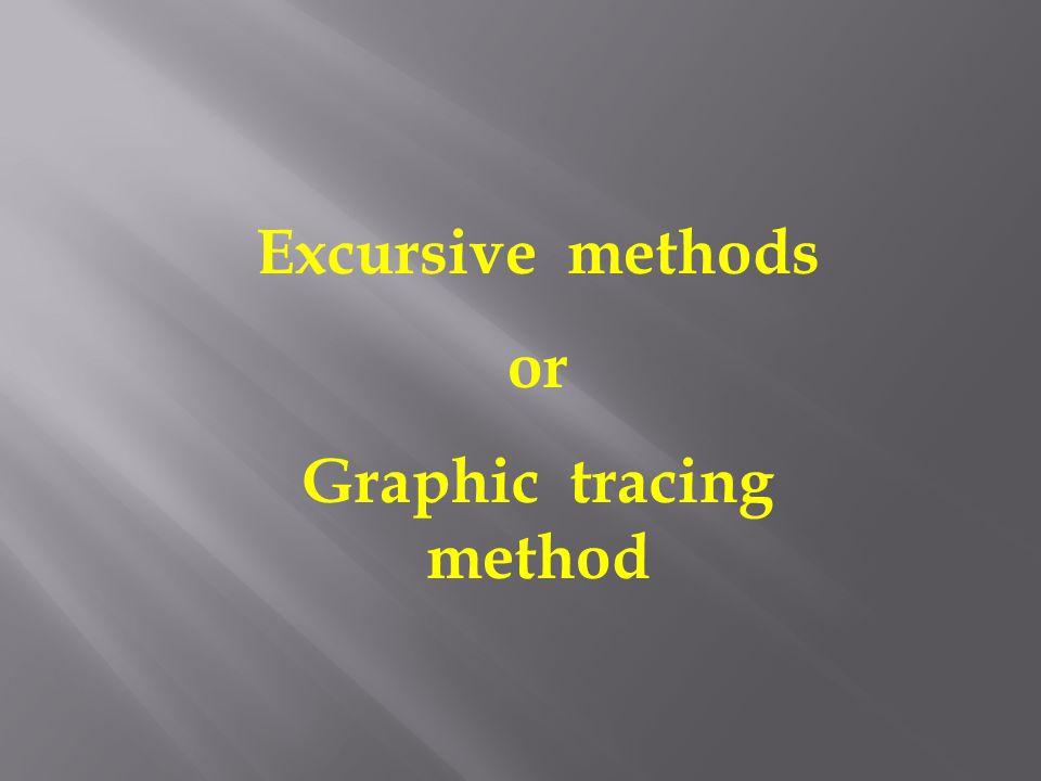 Graphic tracing method