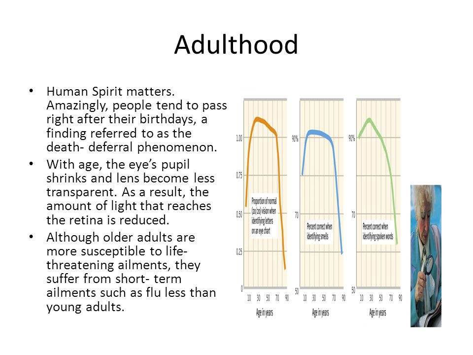 Adulthood Human Spirit matters. Amazingly, people tend to pass right after their birthdays, a finding referred to as the death- deferral phenomenon.