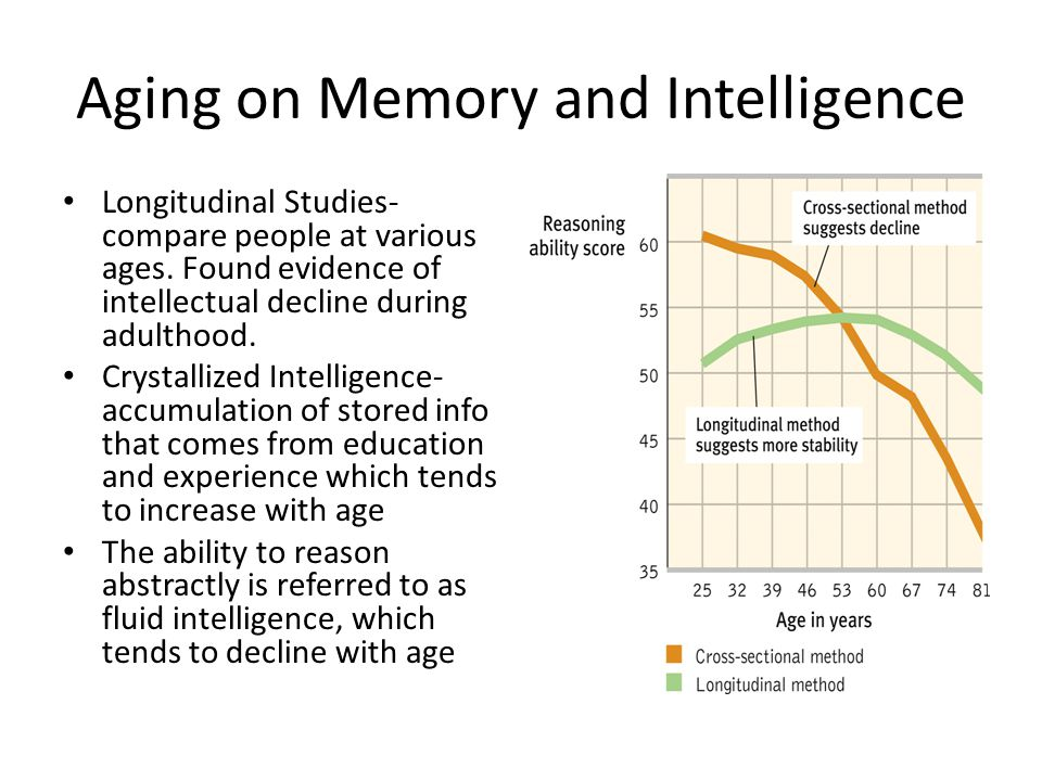 Aging on Memory and Intelligence