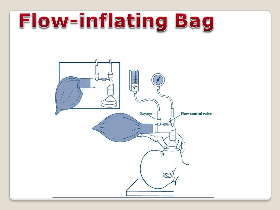 Flow-inflating Bag