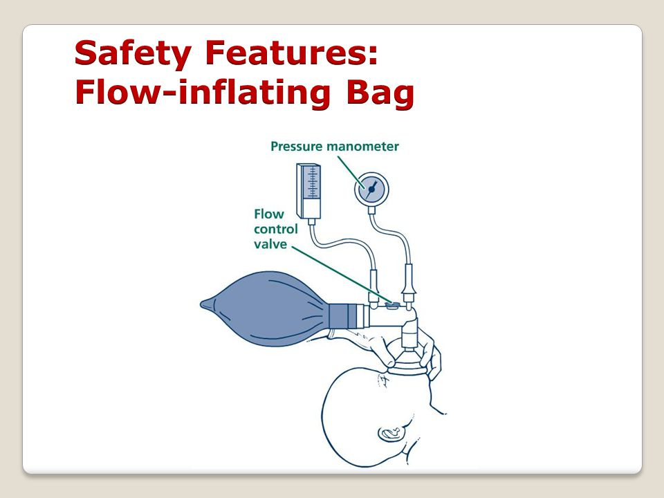 Safety Features: Flow-inflating Bag