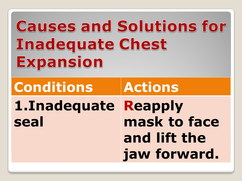 Causes and Solutions for Inadequate Chest Expansion