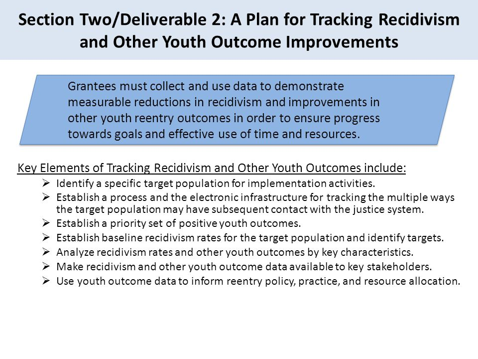 Section Two/Deliverable 2: A Plan for Tracking Recidivism and Other Youth Outcome Improvements