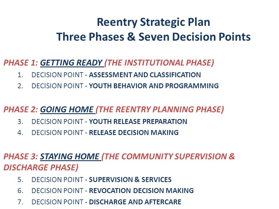 Reentry Strategic Plan Three Phases & Seven Decision Points