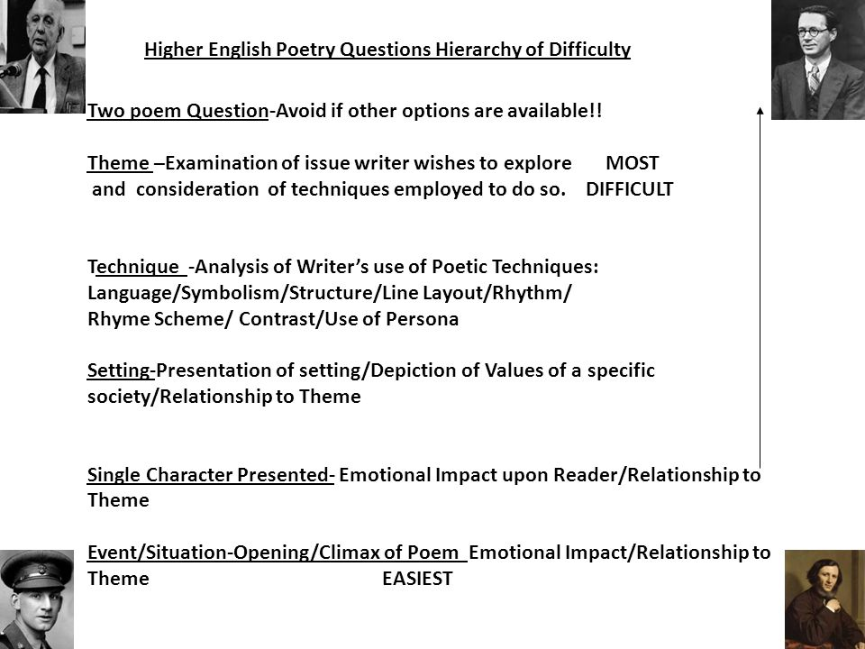higher english critical essay poetry questions