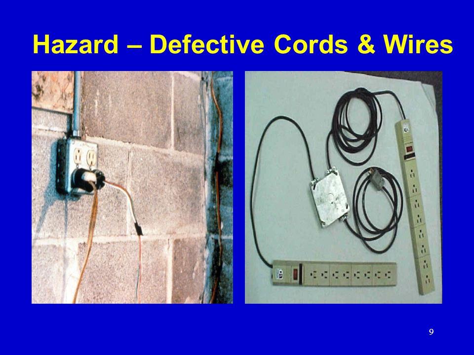 Hazard – Defective Cords & Wires