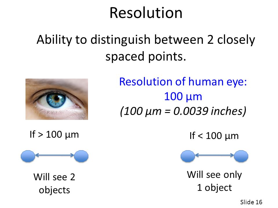 Resolution Ability to distinguish between 2 closely spaced points.