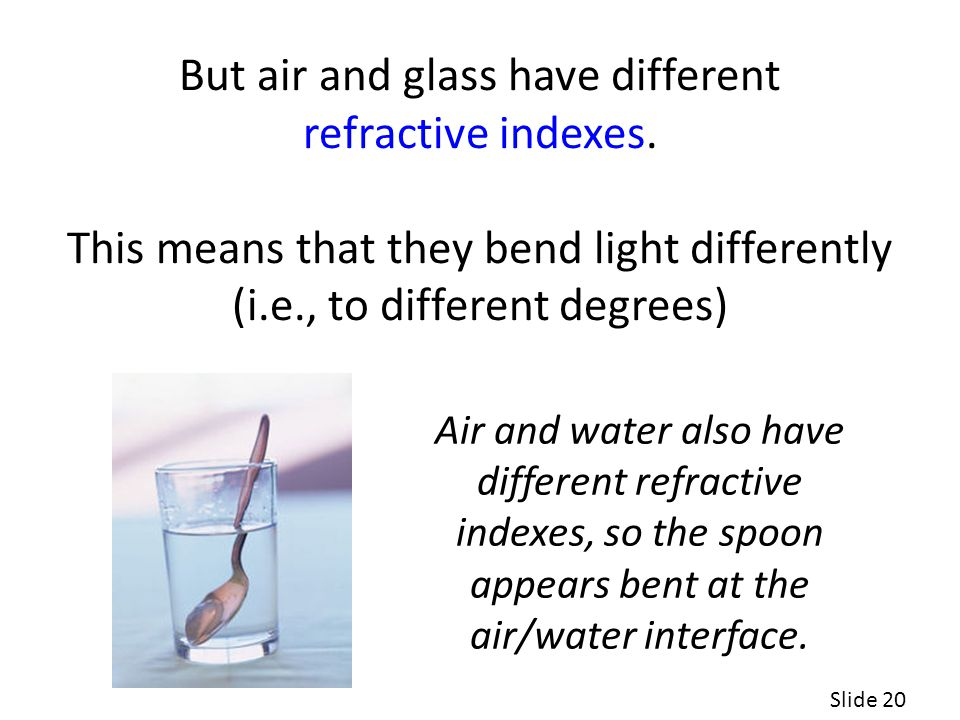 But air and glass have different