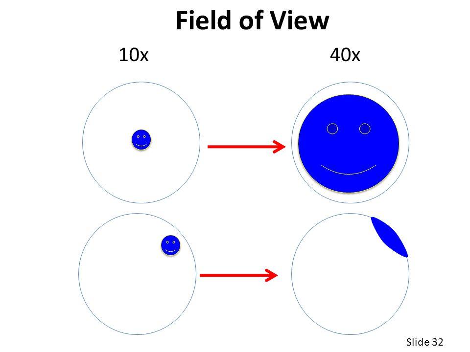 Field of View 10x 40x Slide 32