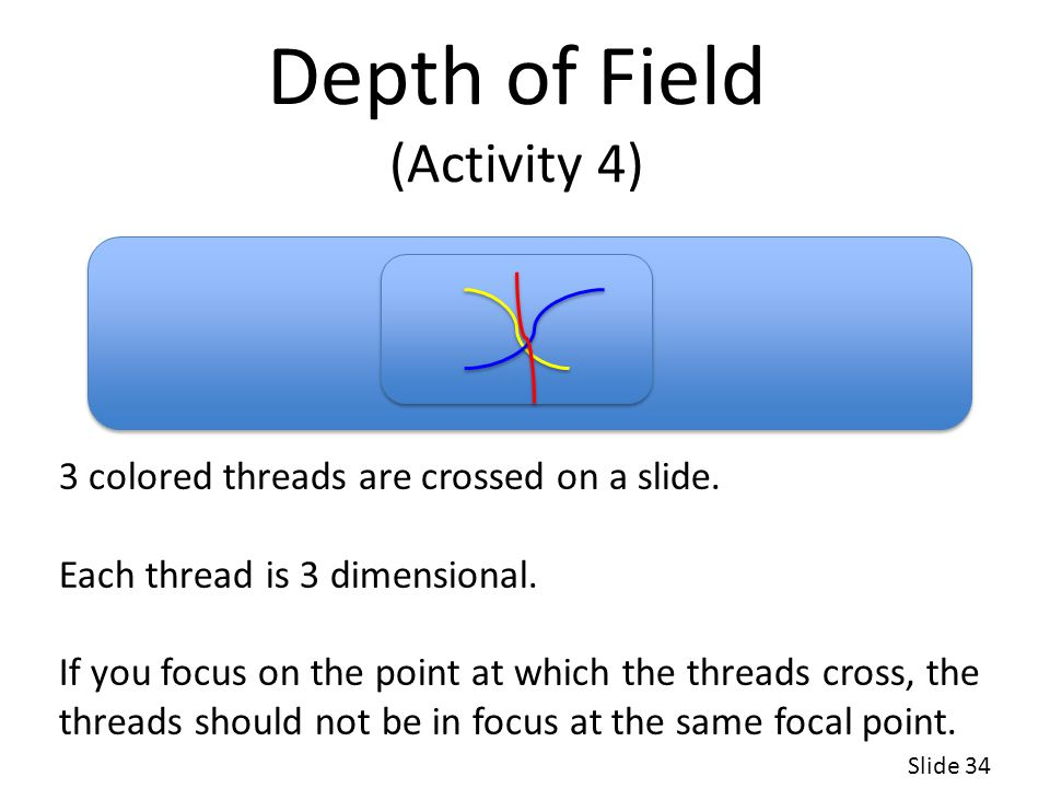 Depth of Field (Activity 4) 3 colored threads are crossed on a slide.