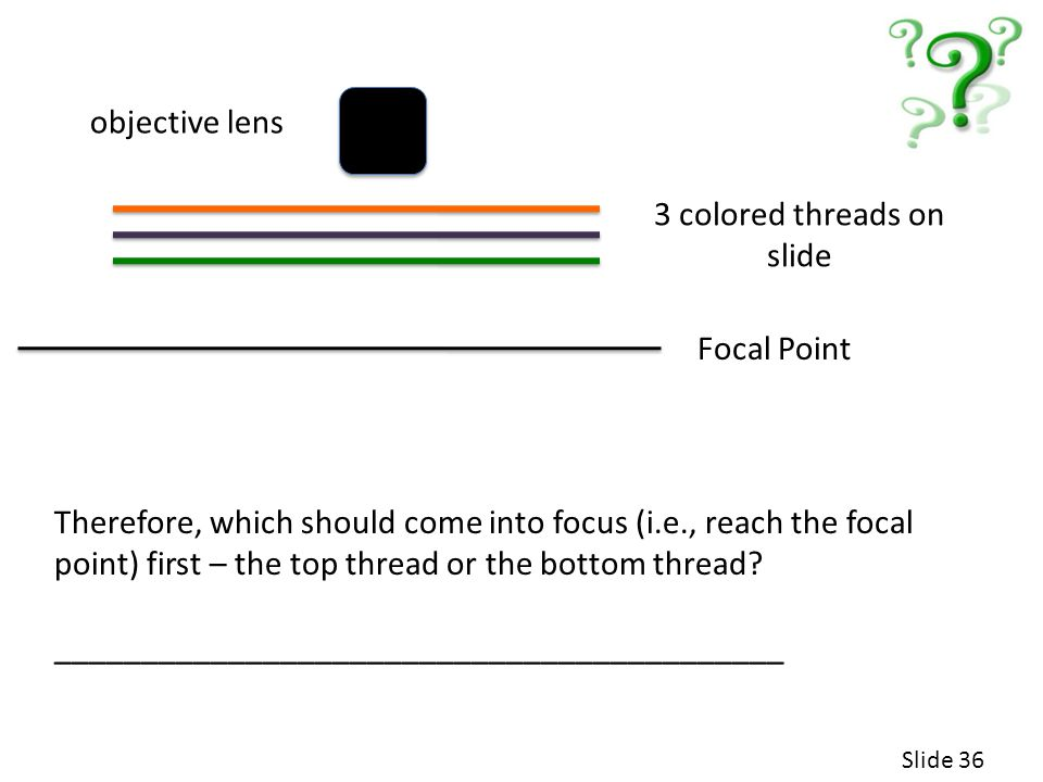 3 colored threads on slide