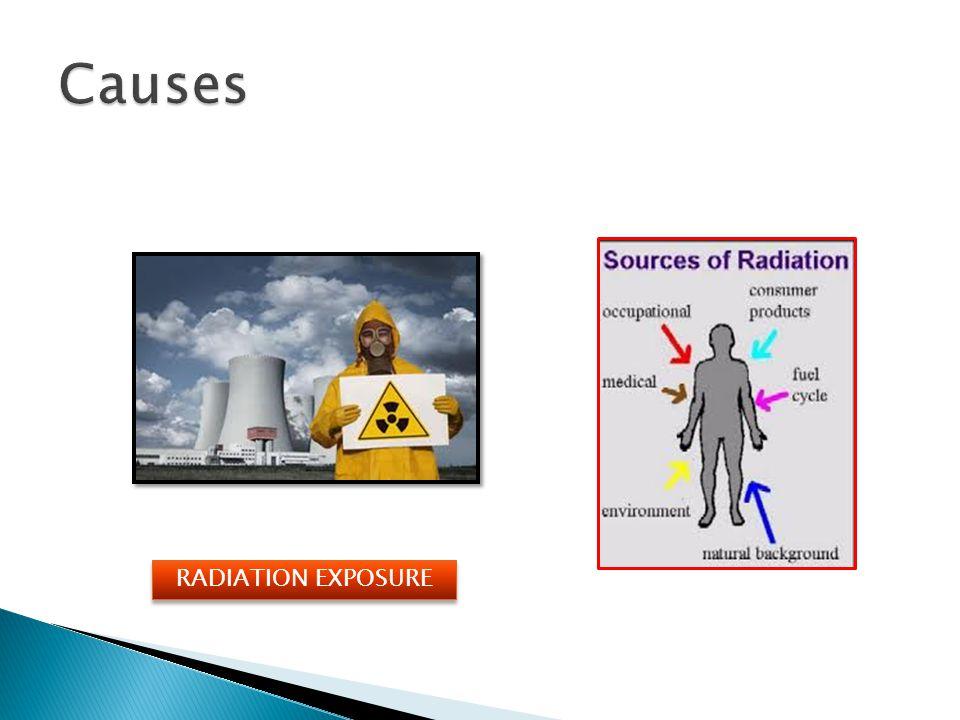 Causes RADIATION EXPOSURE