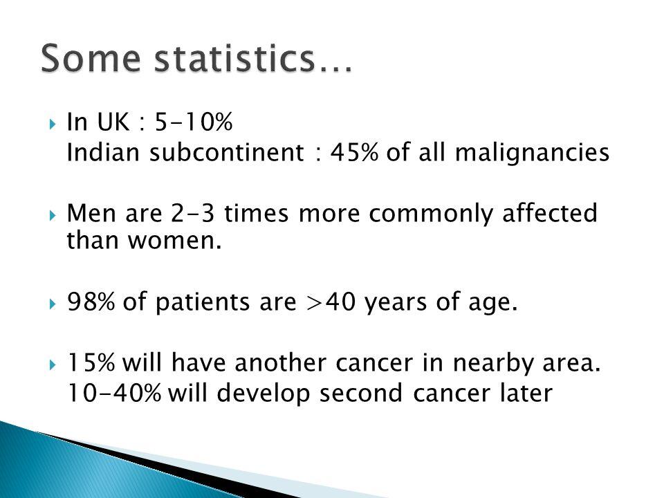 Some statistics… In UK : 5-10%