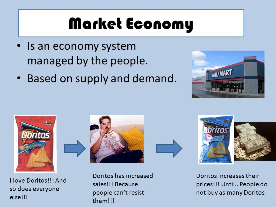 Market Economy Is an economy system managed by the people.