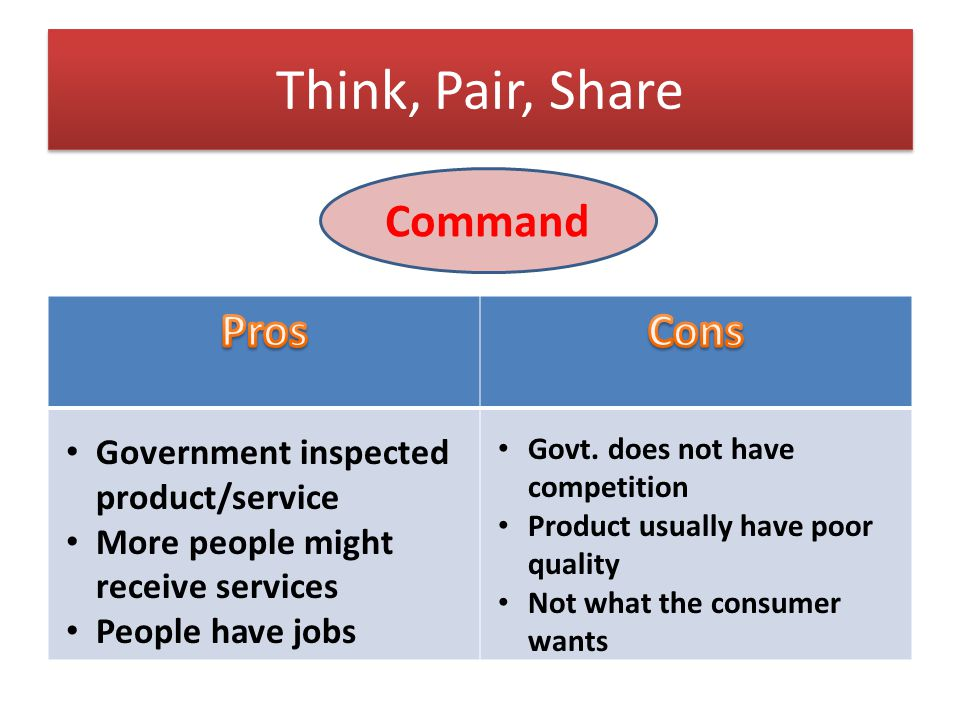 Think, Pair, Share Command Pros Cons