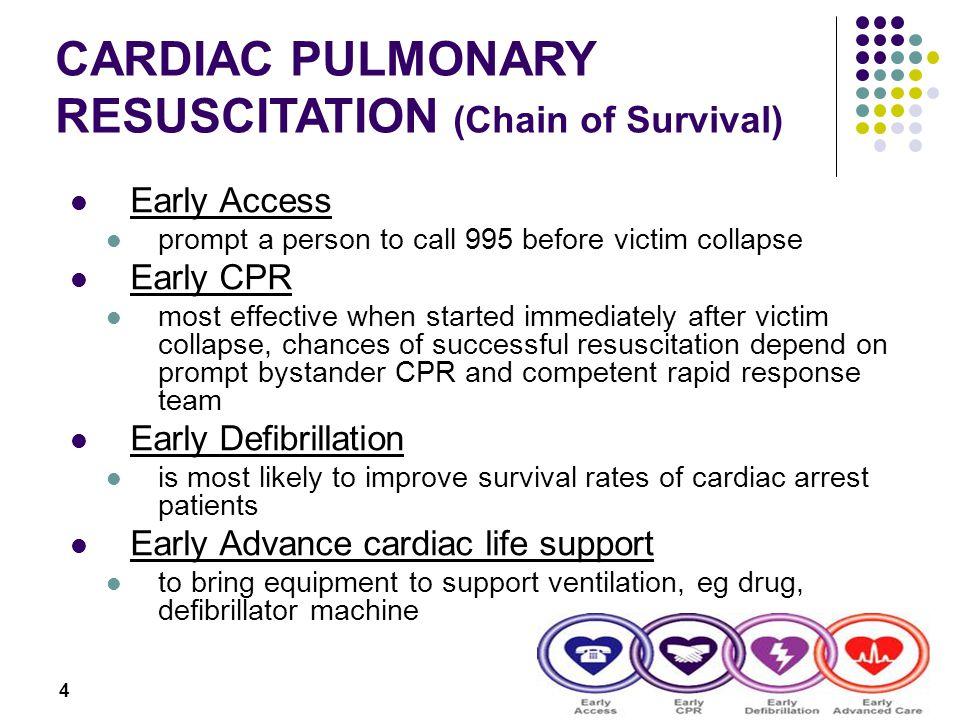 CARDIAC PULMONARY RESUSCITATION (Chain of Survival)