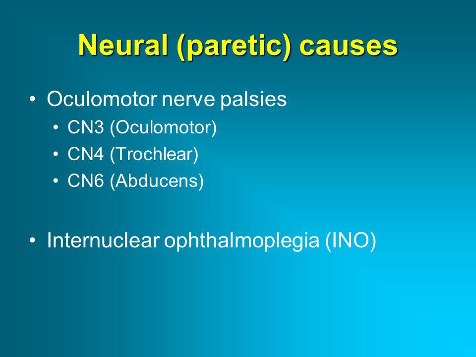Neural (paretic) causes