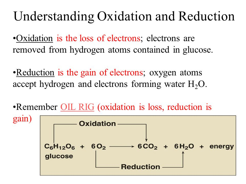 Understanding Oxidation and Reduction