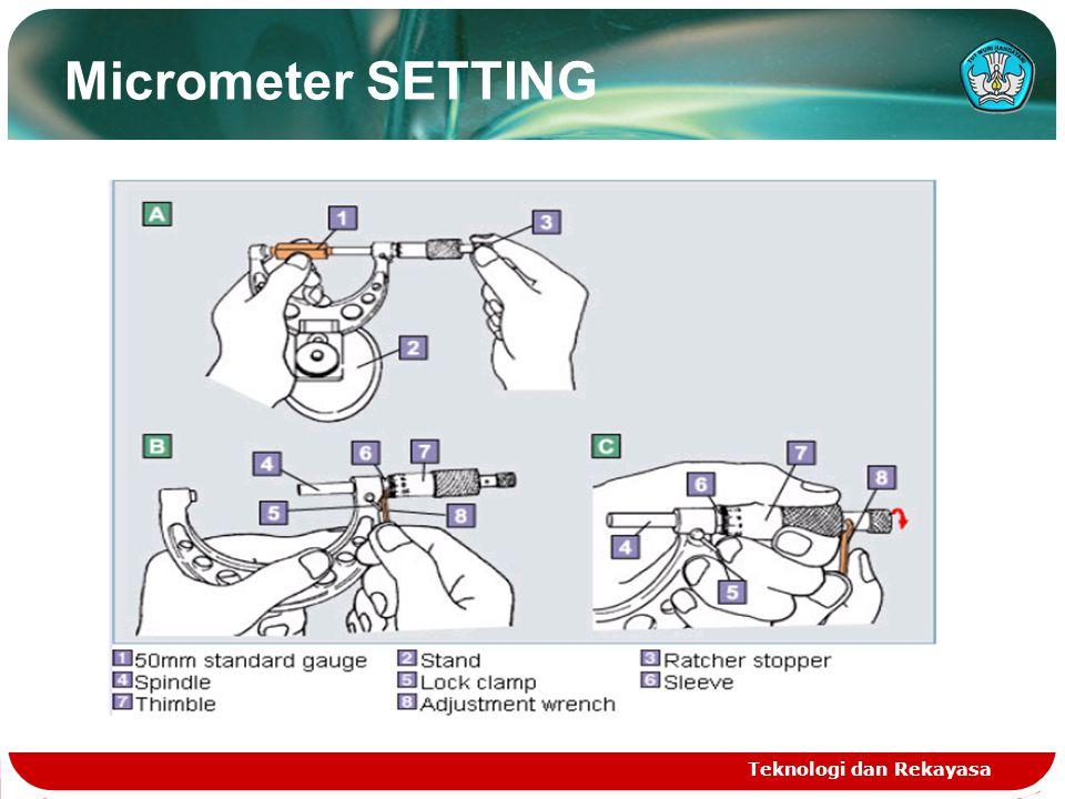 Micrometer SETTING Teknologi dan Rekayasa
