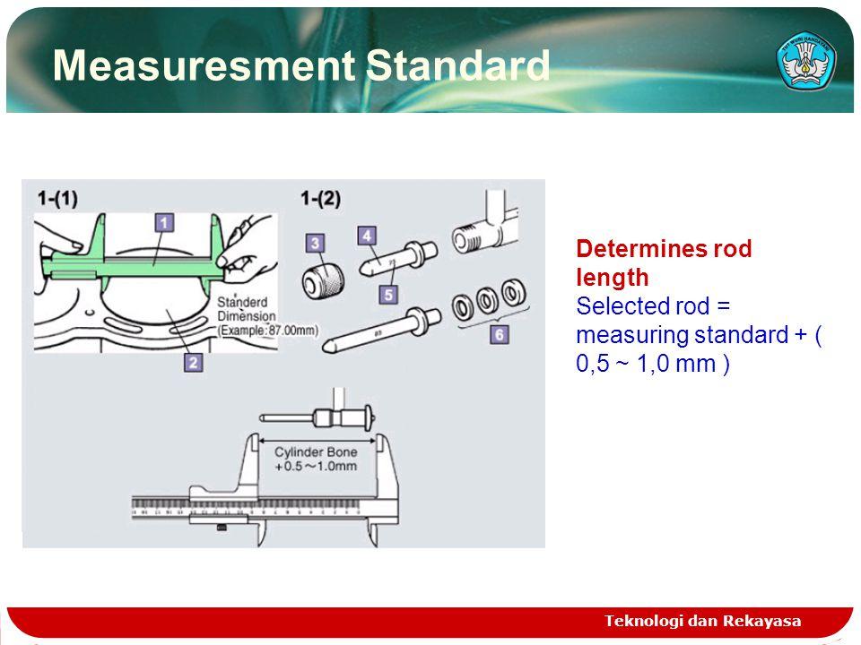 Measuresment Standard
