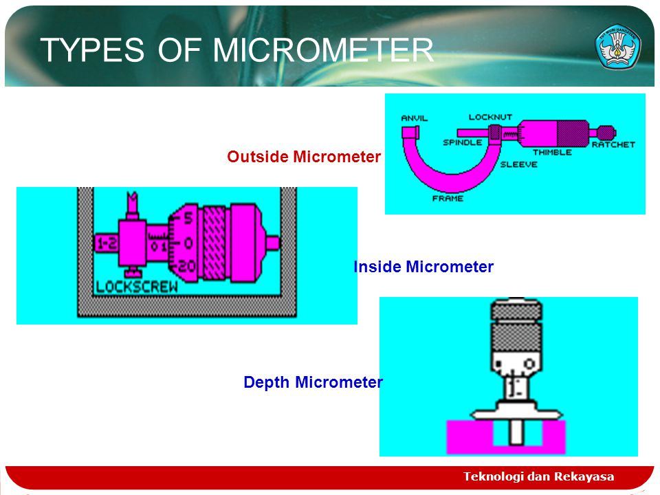 TYPES OF MICROMETER Outside Micrometer Inside Micrometer