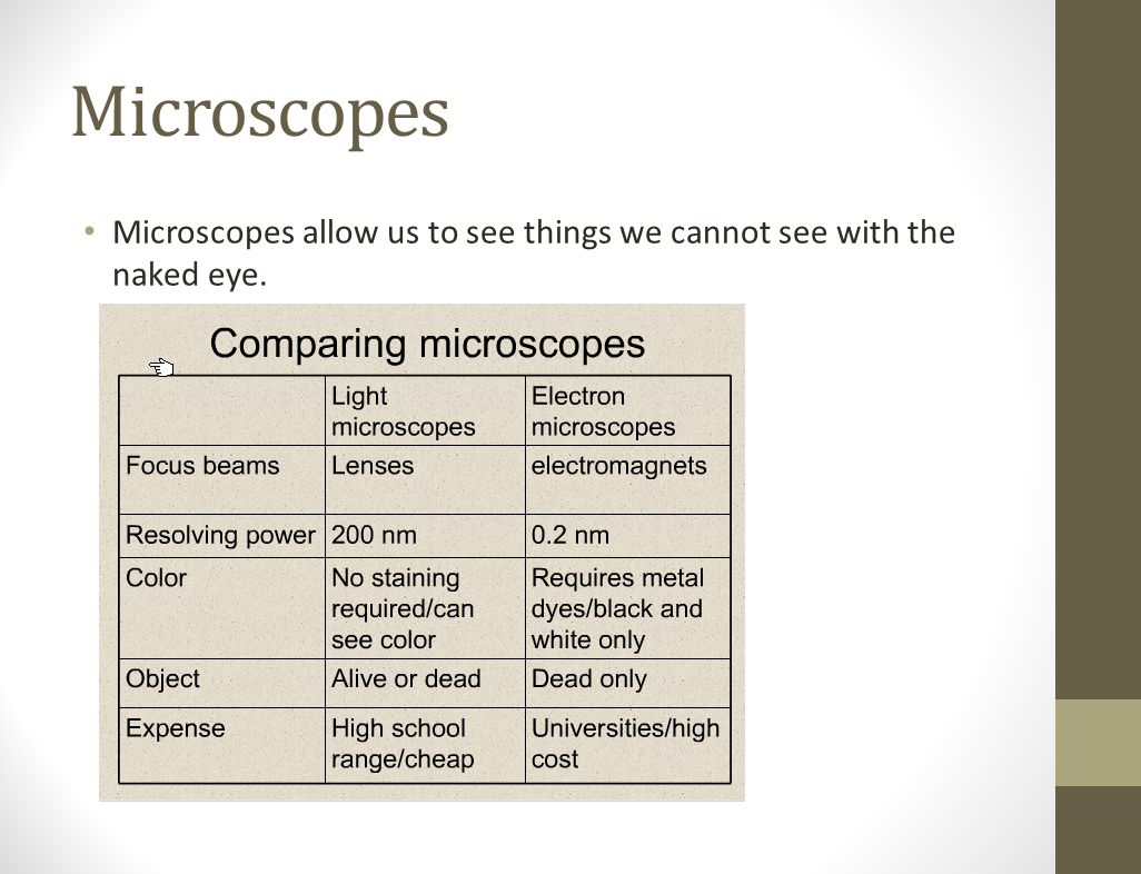 Microscopes Magnification: the ability to make things larger