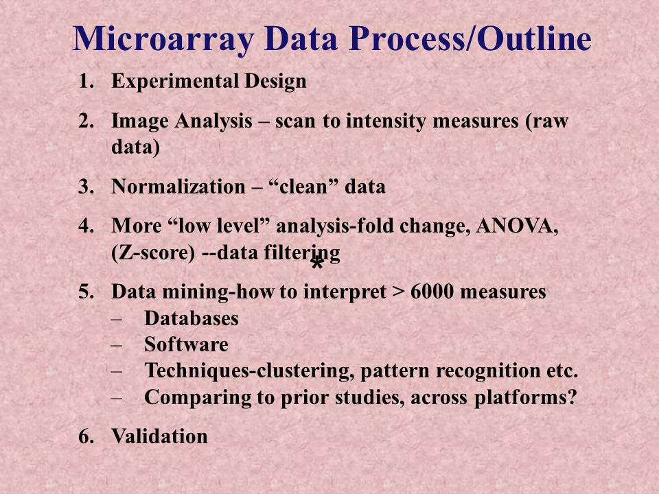 Microarray Data Process/Outline