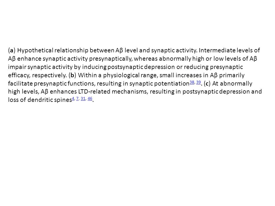 (a) Hypothetical relationship between Aβ level and synaptic activity