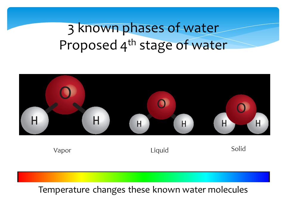 Proposed 4th stage of water