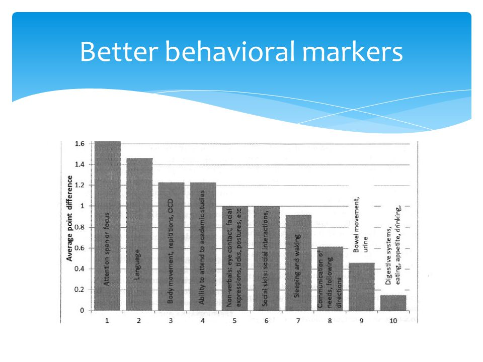 Better behavioral markers