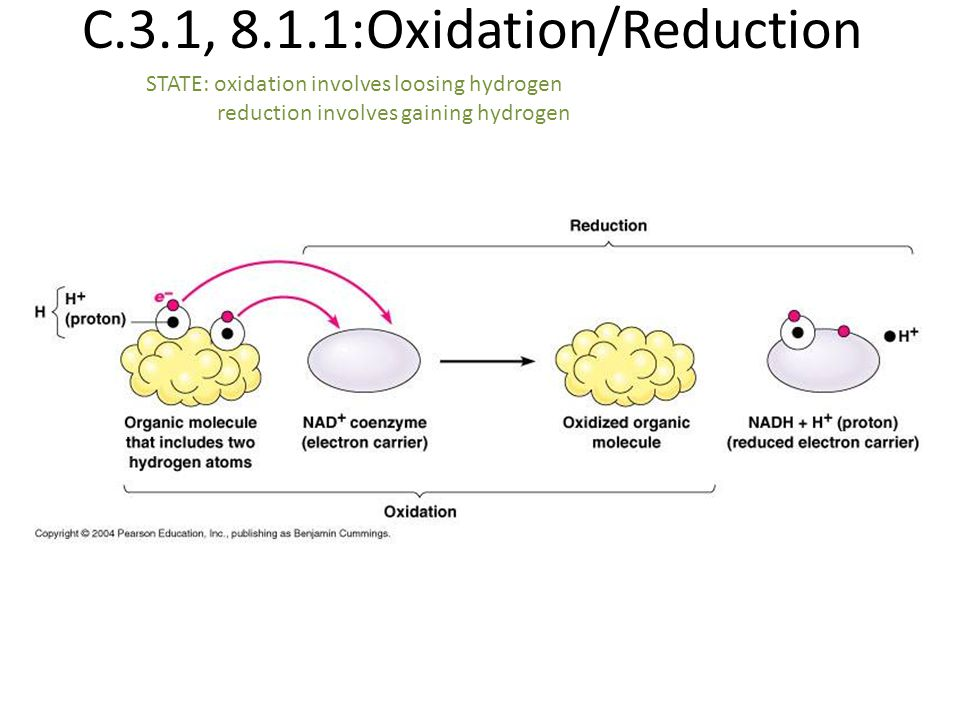 C.3.1, 8.1.1:Oxidation/Reduction