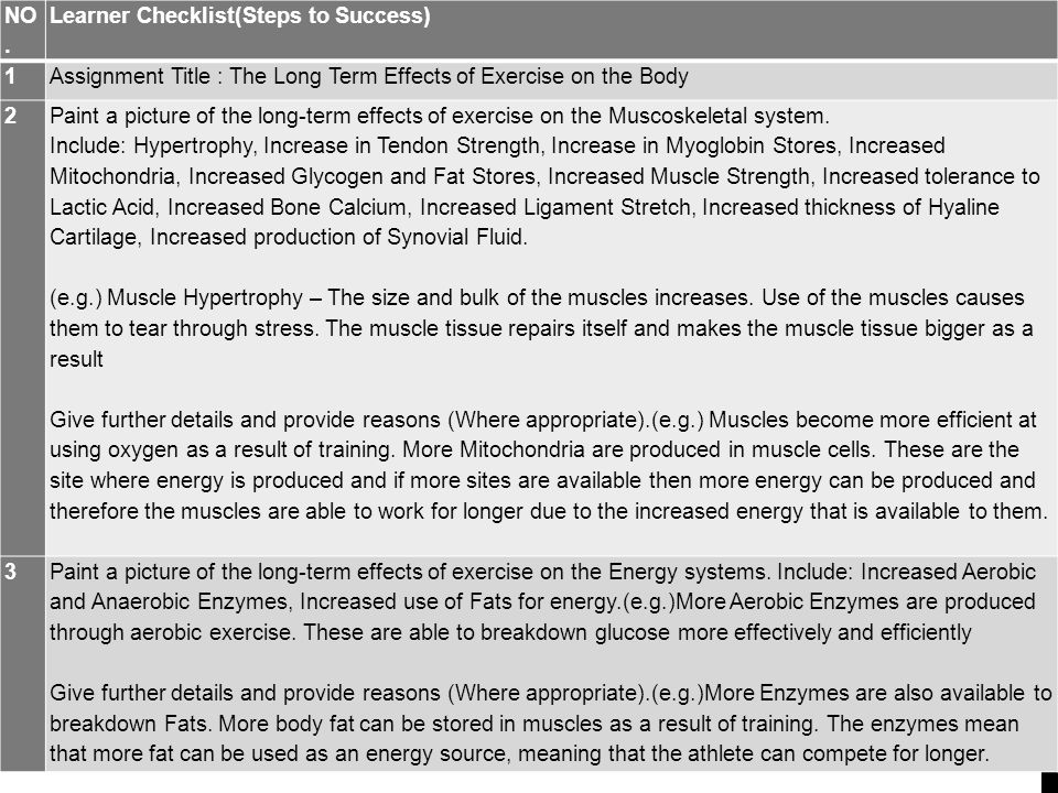 NO. Learner Checklist(Steps to Success) 1. Assignment Title : The Long Term Effects of Exercise on the Body.