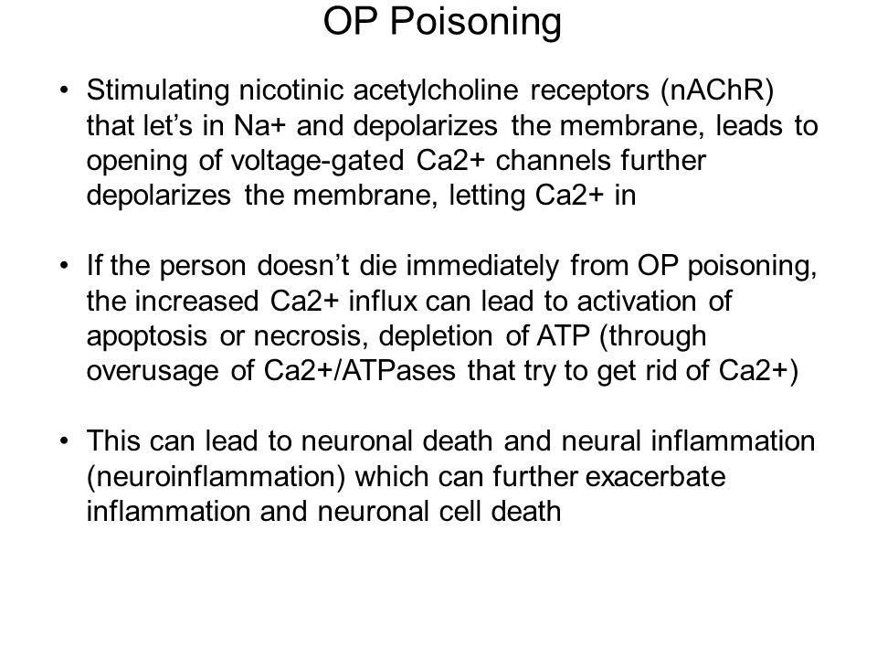 OP Poisoning
