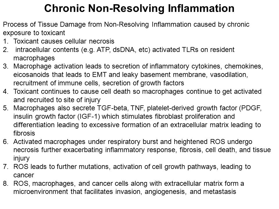 Chronic Non-Resolving Inflammation