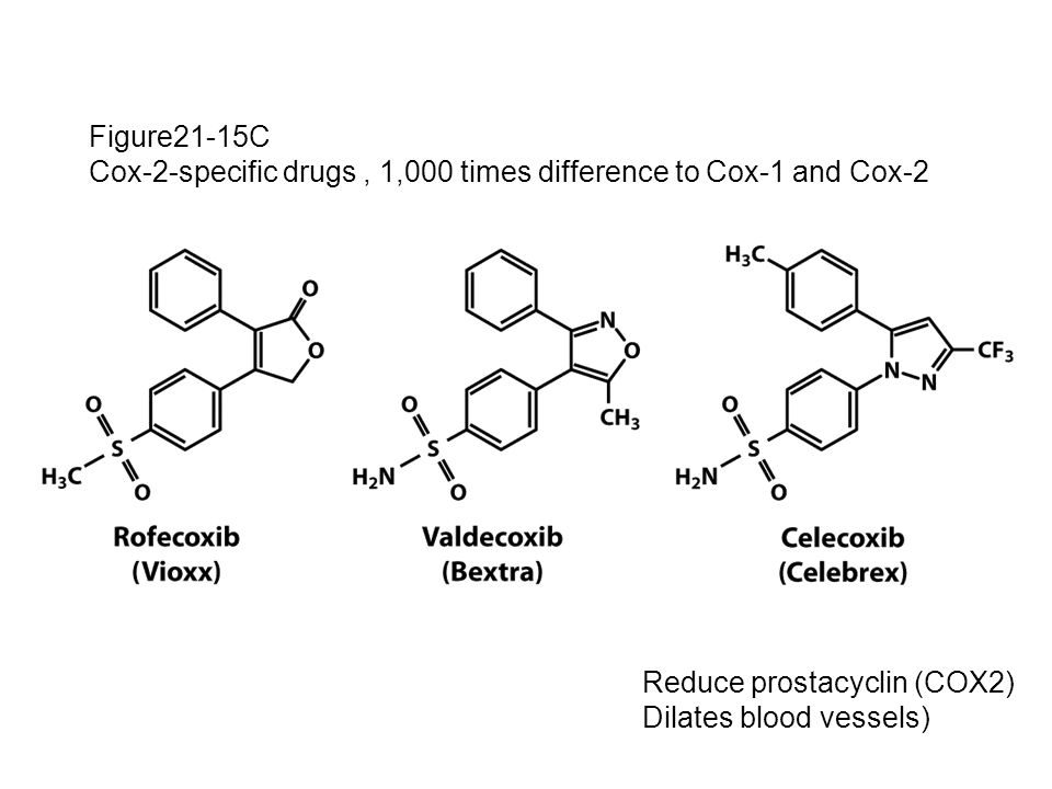 Figure21-15C Cox-2-specific drugs , 1,000 times difference to Cox-1 and Cox-2. Reduce prostacyclin (COX2)