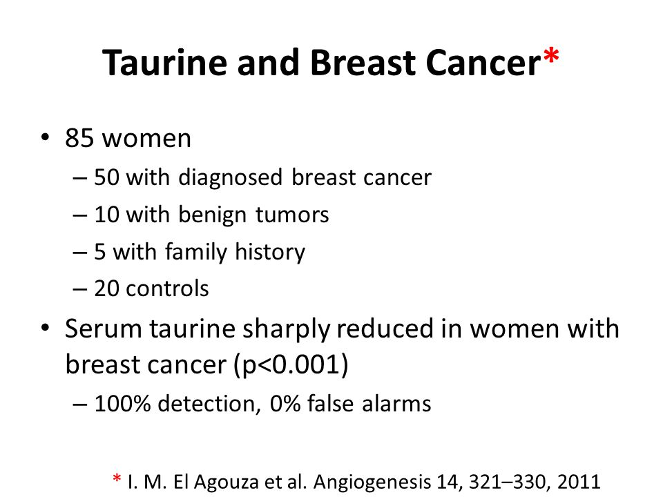 Taurine and Breast Cancer*