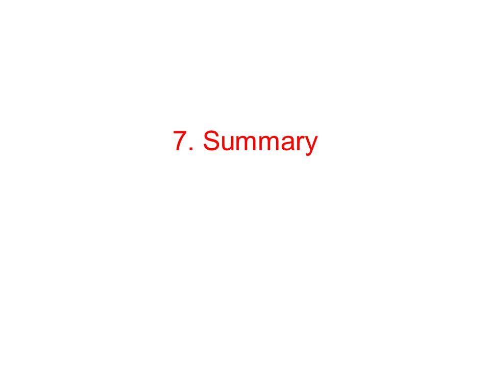 7. Summary