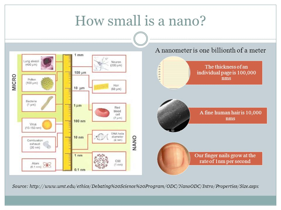 How small is a nano A nanometer is one billionth of a meter