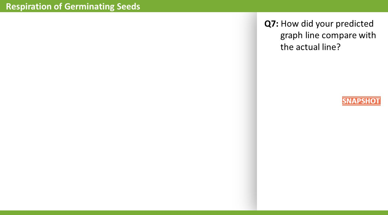 Respiration of Germinating Seeds