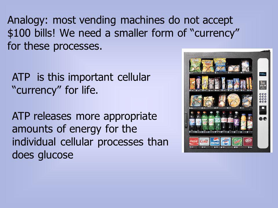 Analogy: most vending machines do not accept $100 bills