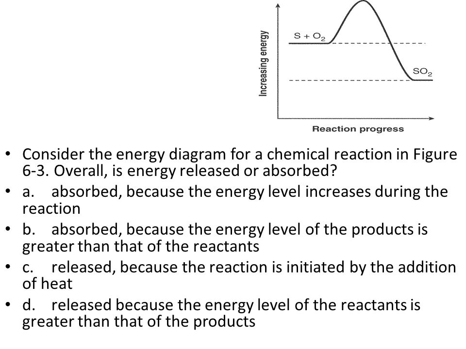 Consider the energy diagram for a chemical reaction in Figure 6-3
