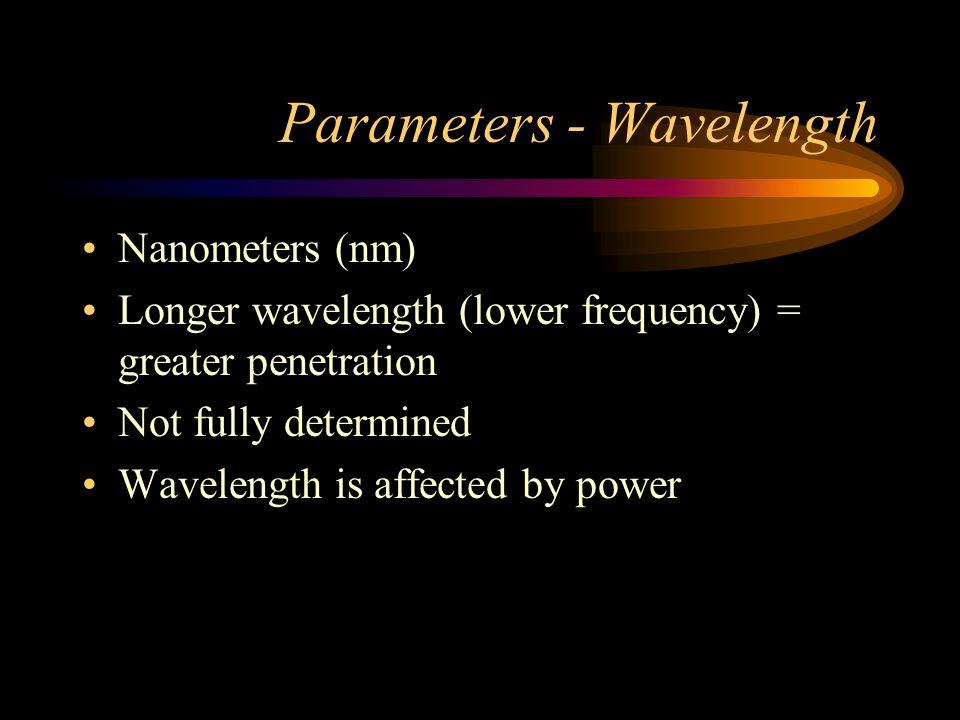 Parameters - Wavelength