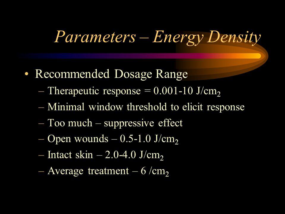 Parameters – Energy Density